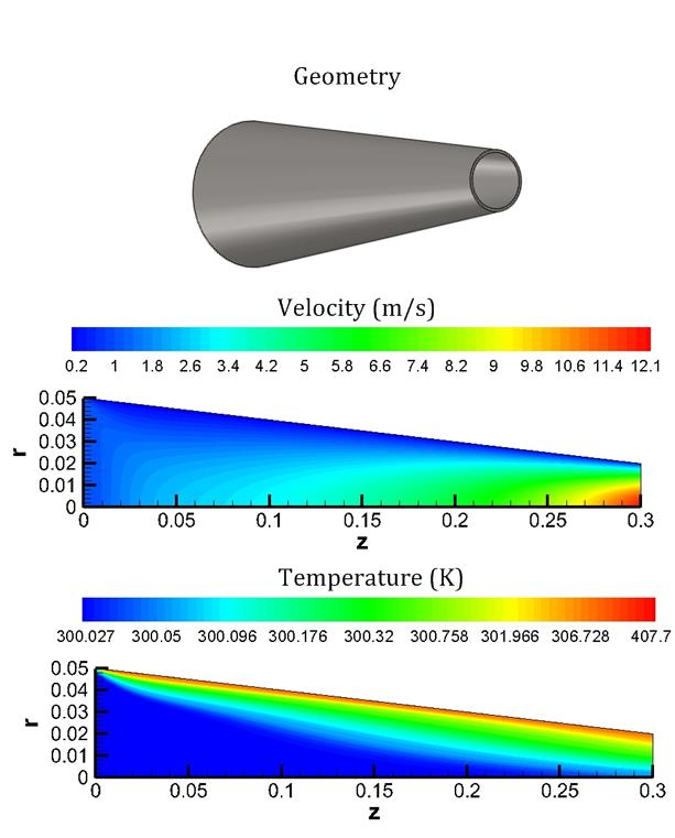 pipe viscouse dissipation CFD